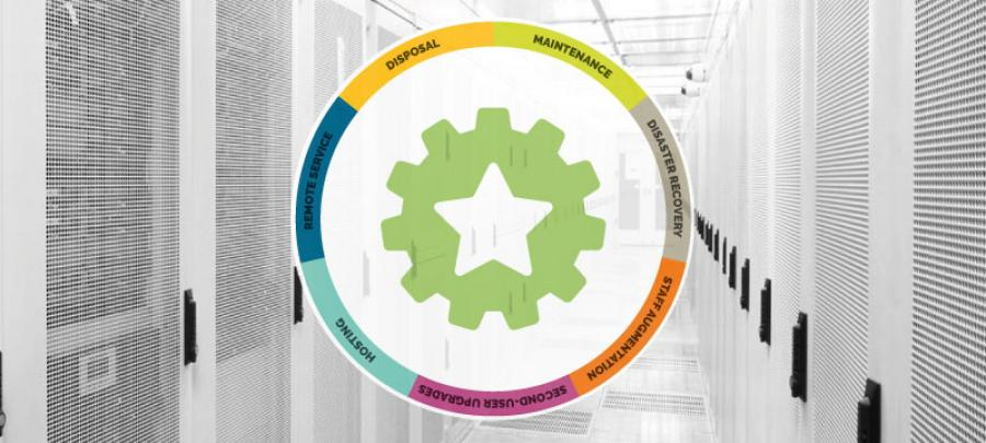 data centre lifecycle management