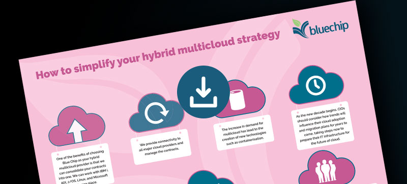 Infographic How to simplify your hybrid multicloud strategy