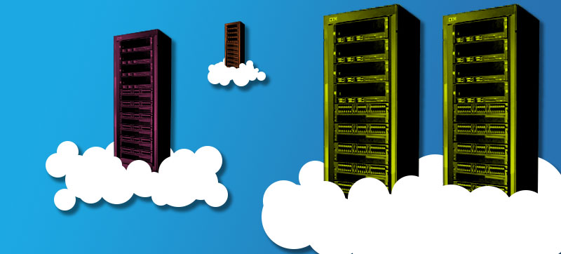 Placing IBM Power Systems in the cloud